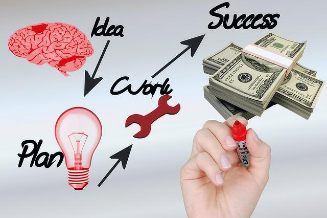 ¿ Quieres emprender tu propio negocio y ser empresario?